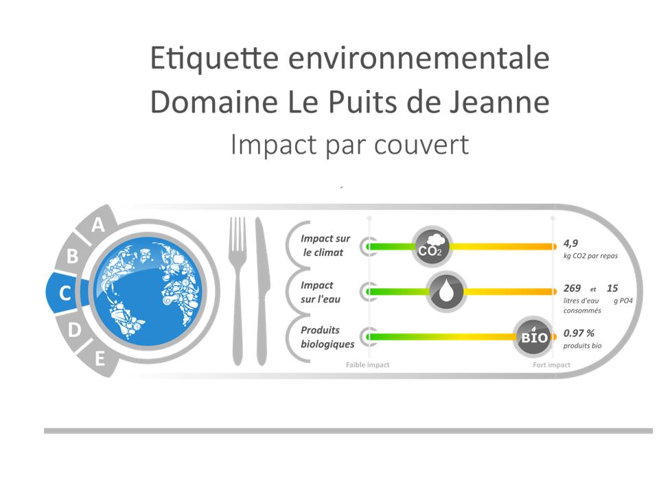 etiquette environnementale